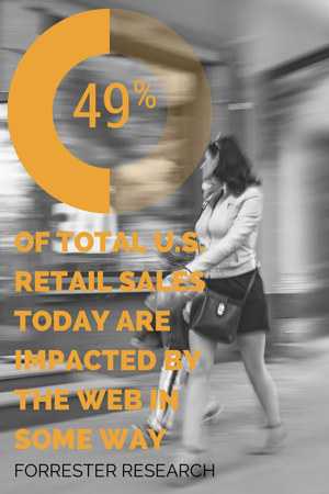 The holidays are almost upon us, and recent surveys confirm what many business owners have suspected: social commerce, and the use of mobile channels, is increasing and will have a huge impact on 2014 holiday shopping behaviors. The shift toward social shopping highlights trends that impact both business-to-consumer and business-to-business (B2B) purchasing.