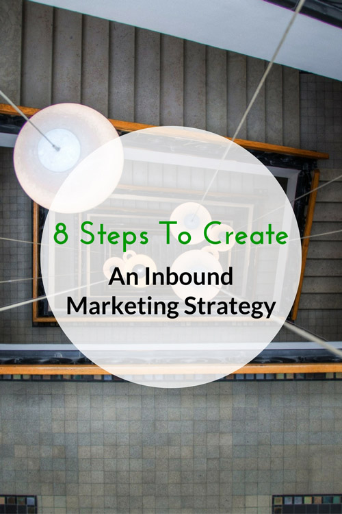8 Steps To Create An Inbound Marketing Strategy
