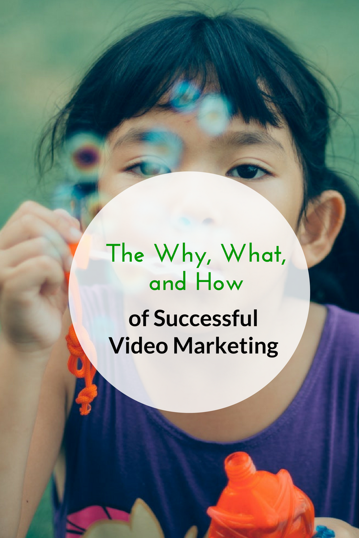 The Why, What, and How of Successful Video Marketing