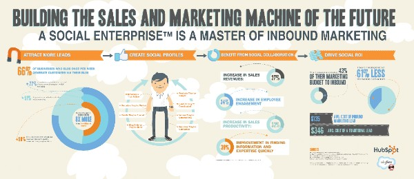 Hubspot_infographic_example
